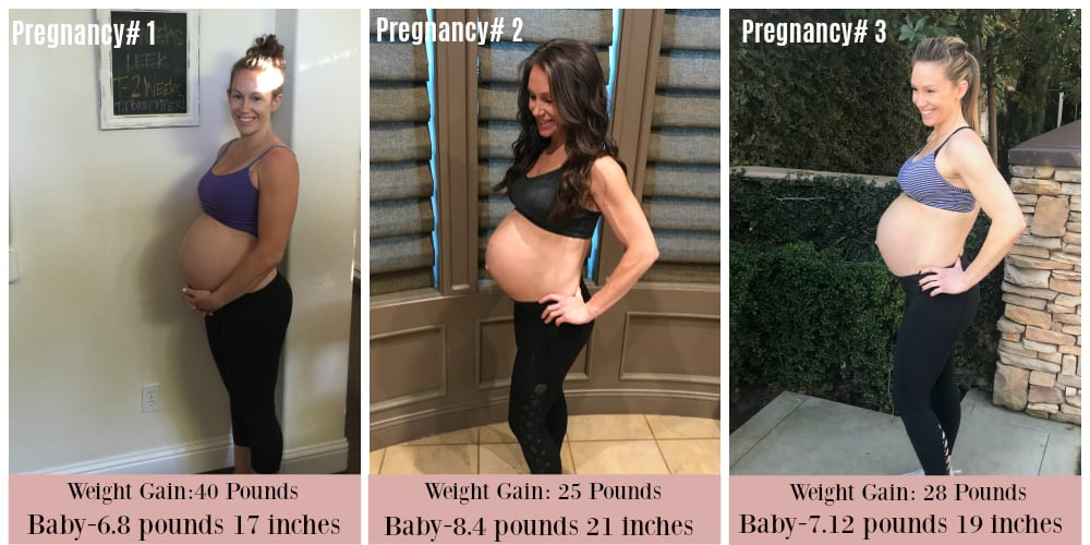 weight gain during pregnancy after birth
