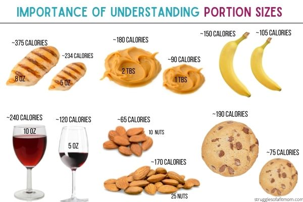 infographic to show misleading portion sizes